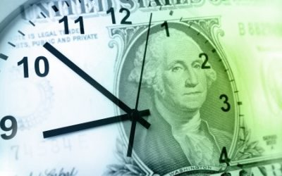 In Sales Management, Time is Money